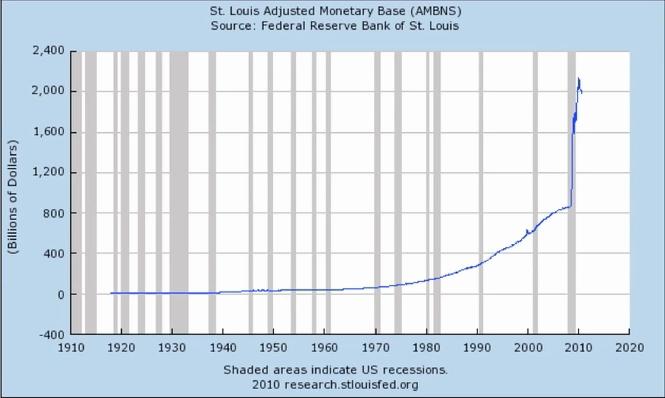 Deflation And Inflation