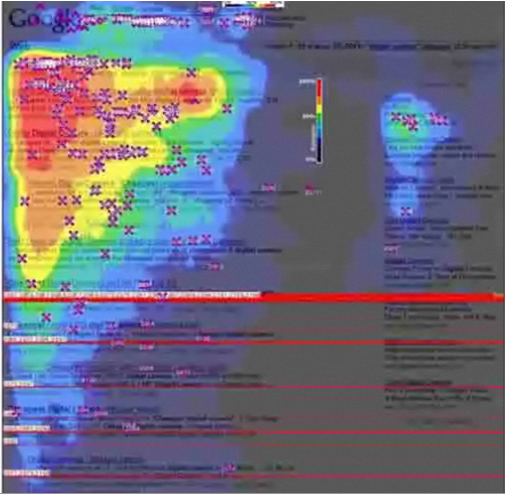 off page seo google heat map